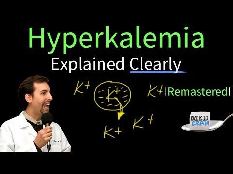 Hyperkalemia Explained Clearly - Remastered Potassium Imbalances