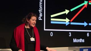 The Neuroscience of Compassion | Tania Singer