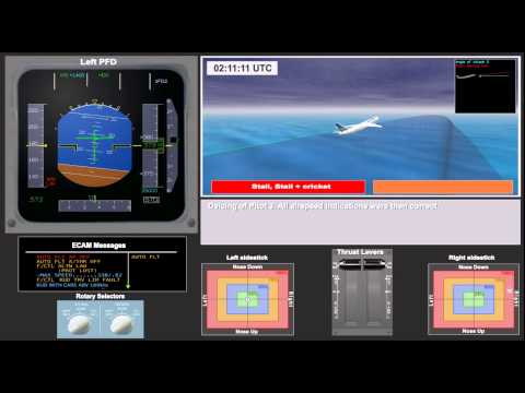 Flight AF447 (Air France A330 mid Atlantic crash) - official BEA animation