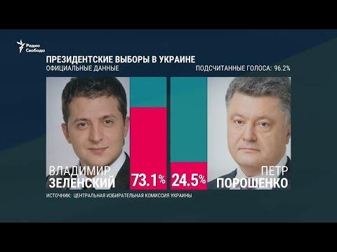 На выборах президента побеждает Владимир Зеленский / Новости