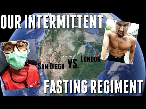 PRIVATE INTERMITTENT FASTING COMMUNITY | Fastletics Fitness