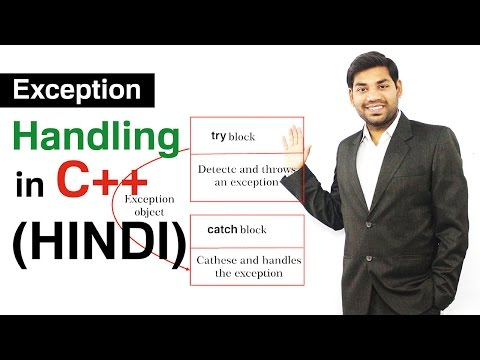 Exception Handling in C++ (HINDI)
