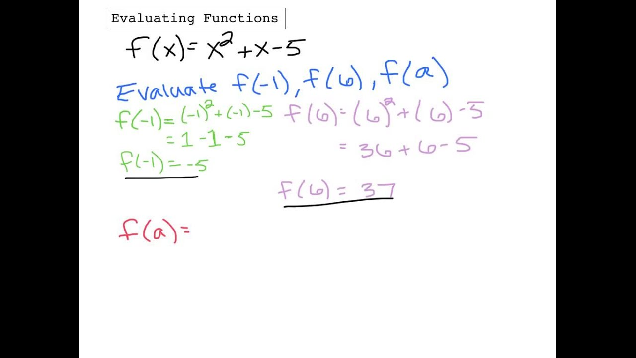 Evaluating Functions Math Worksheets evaluating functions task – Evaluating Functions Worksheet