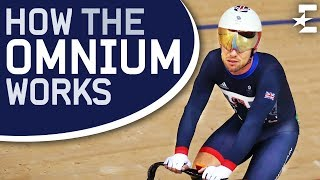 The Omnium Explained   How the Races, Points, Strategies Work   Eurosport Explainers