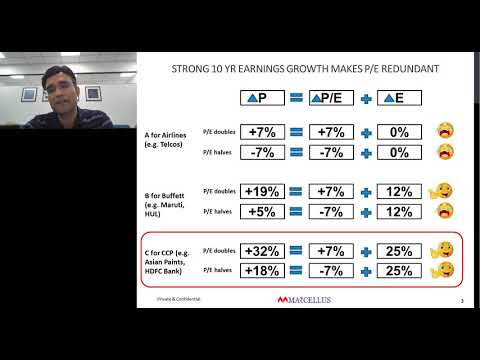 Marcellus Investment Managers Webinar - Q4 FY19 - Consistent
