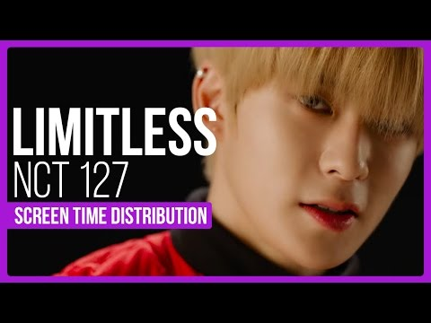NCT 127 - Limitless (Rough Ver.) Screen Time Distribution (Color Coded)