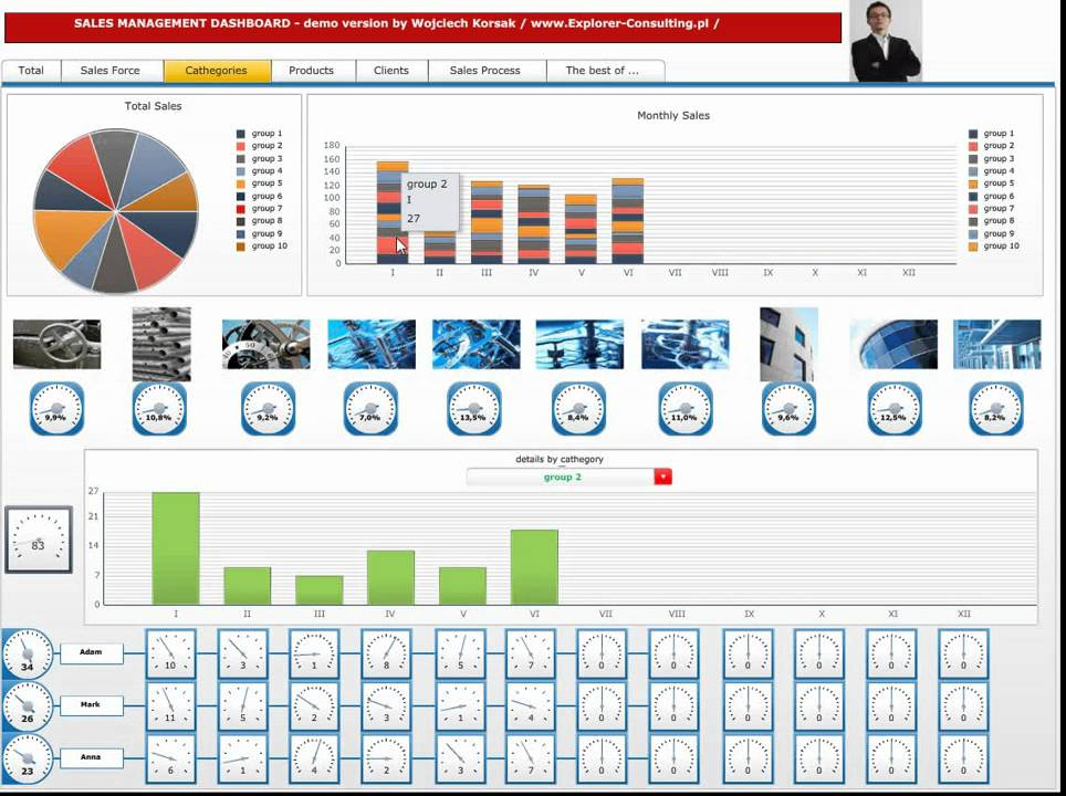 Sales Management Dashboard Example YouTube - Weekly sales dashboard template