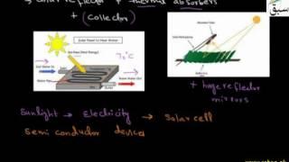 Solar Energy in Urdu