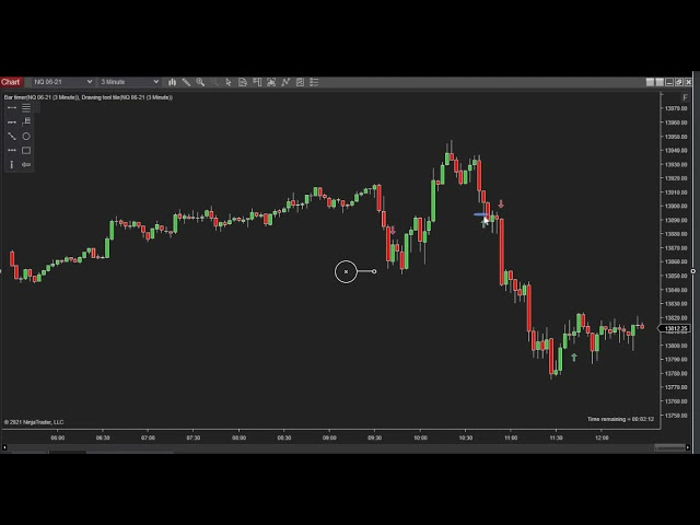 050321 -- Daily Market Review ES GC CL NQ - Live Futures Trading Call Room