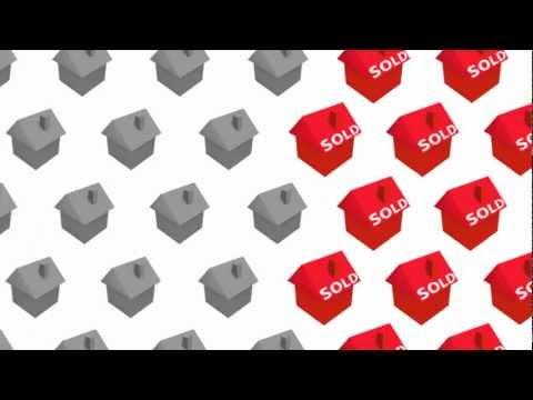 Real Estate Referral Marketing System -- Morris Real Estate Marketing Group