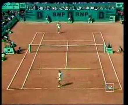 Evert Navratilova French Open 1985