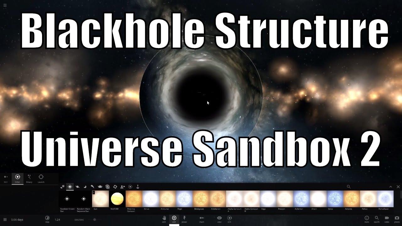 Anatomy of a Blackhole in Universe Sandbox² - YouTube