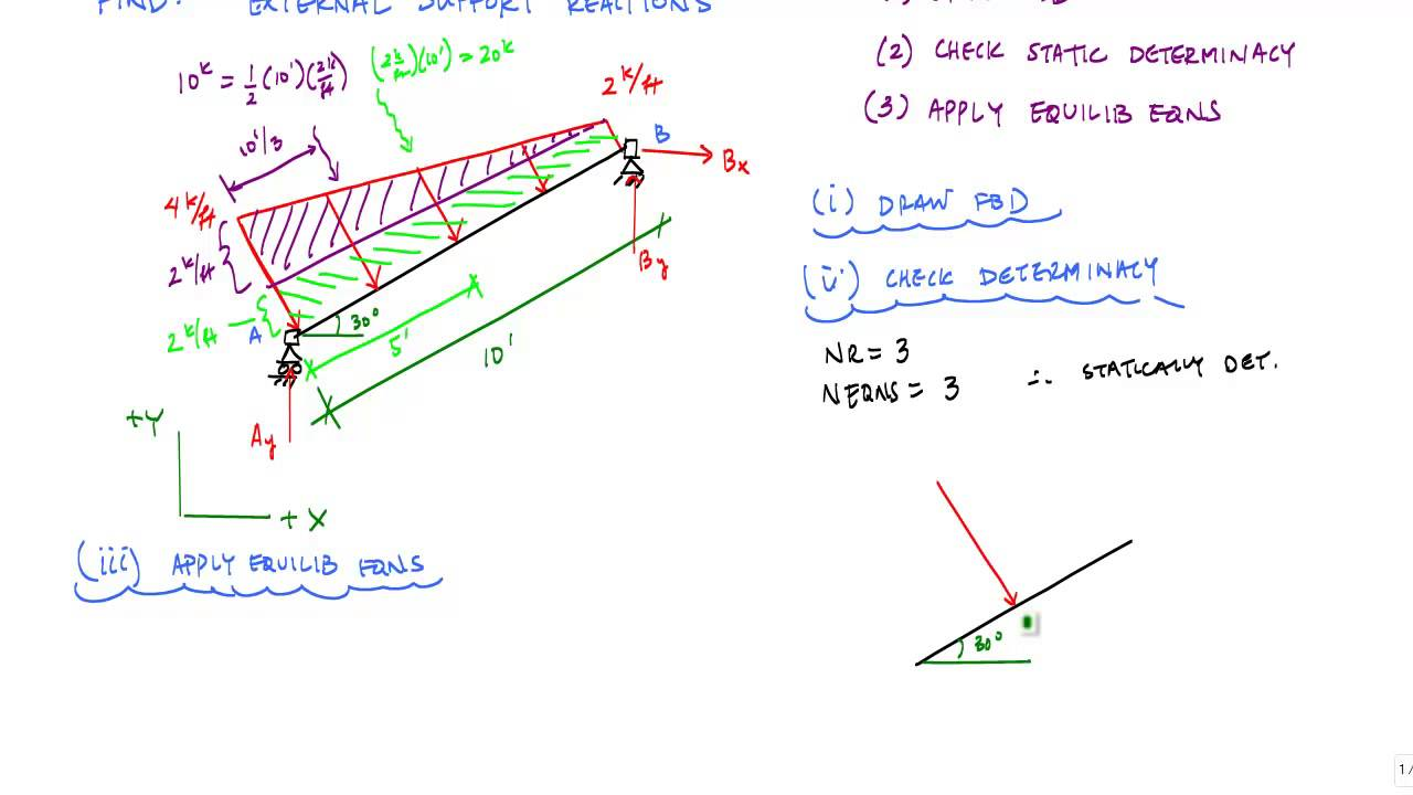 Calculating Reactions For Angled Beam Statics Structural