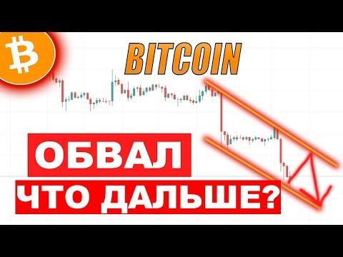 Bitcoin — Падение продолжится | Биткоин прогноз 2019-2020