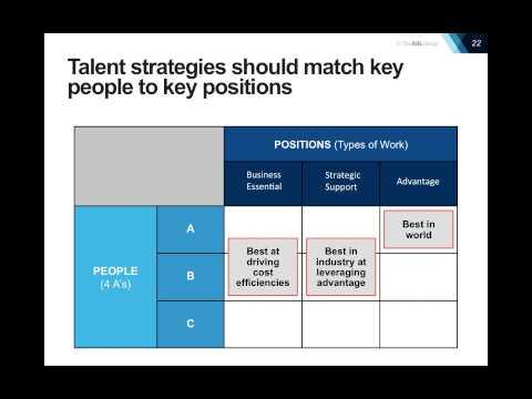 Webinar: People, Positions,Talent
