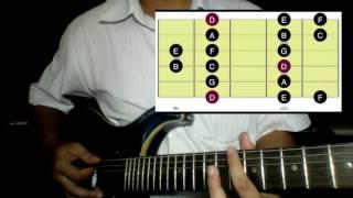 Sử dụng Dorian mode ở vị trí quen thuộc để solo guitar