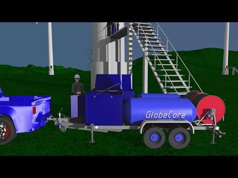 Wind Turbine Gear Oil Exchange System   GlobeCore Filtration System
