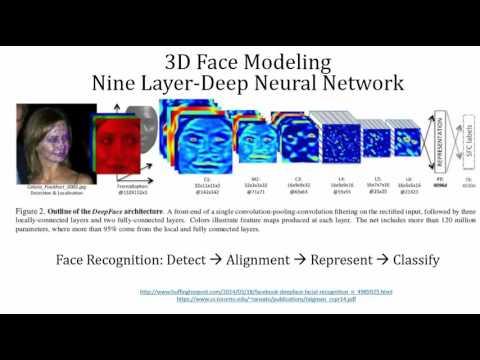 DeepFace - Facial Recognition Algorithm - Facebook