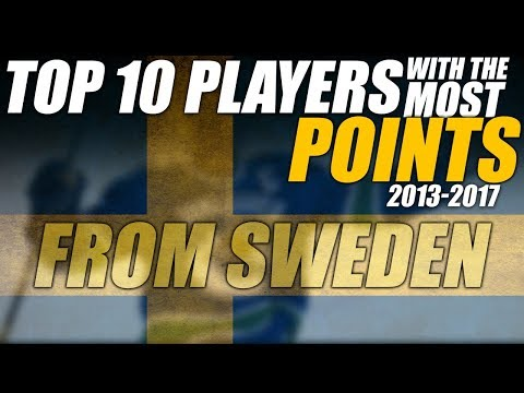 Top 10 NHL Players From Sweden Since 2013 (Points)