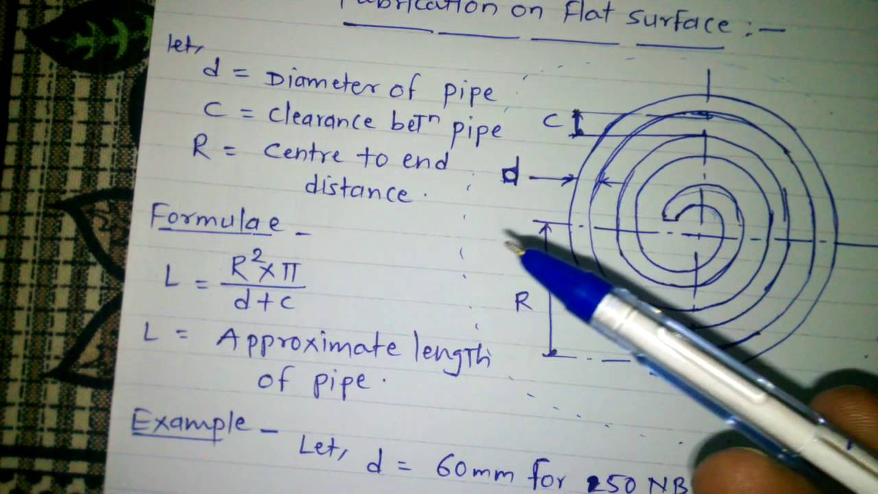 How to calculate length of Coil on flat surface