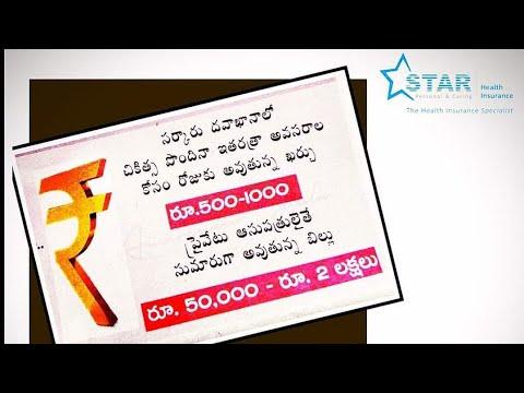 Starhealth Insurance Youtube
