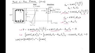 11-02 - Example 2 - Moment-Axial Load Interaction Diagram for Reinforced Concrete Column