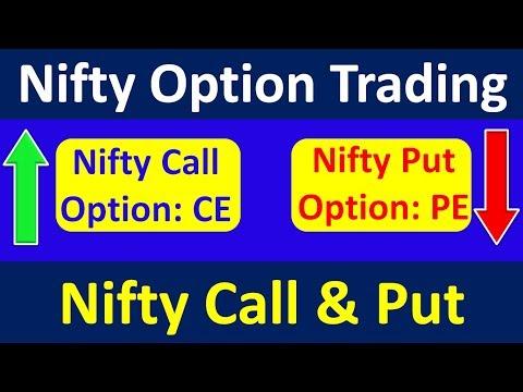 Nifty Option Trading in Hindi || Nifty Call Option, Nifty Put Option -