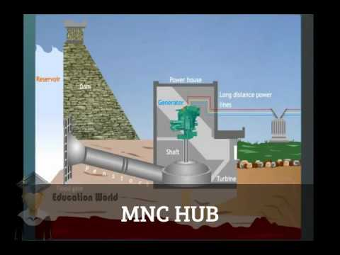 Animation : Hydroelectric Power Plant