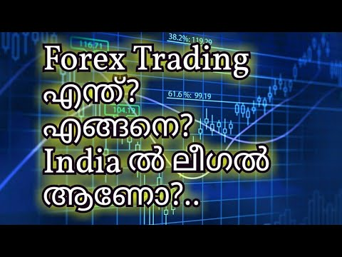 Making money trading on forex