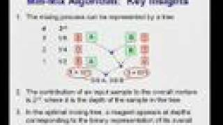 Programmable Micofluidics