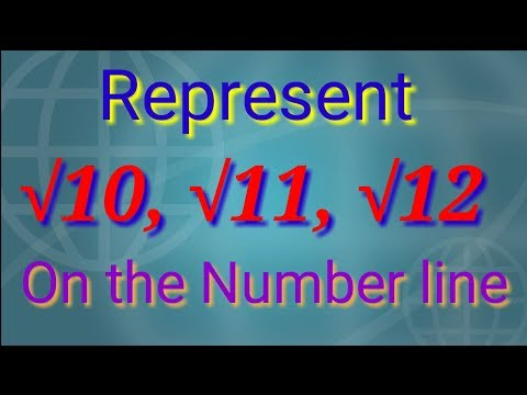 Represent √10, √11, √12 on the number line.