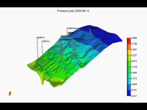 Reservoir Simulation - Forecast Pseudo Pressure