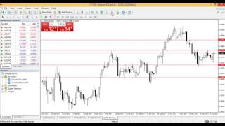 Analisa harian major pair Forex Edu support resistance h4 8 Juni 2017