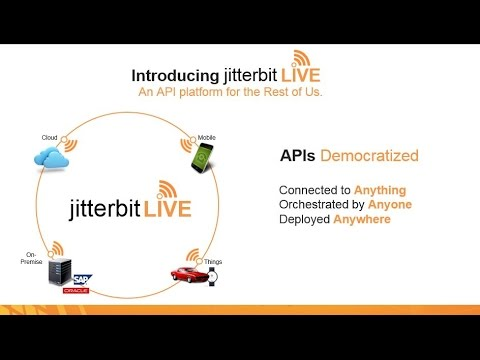 Introducing Harmony Live! The API Platform for the Rest of Us