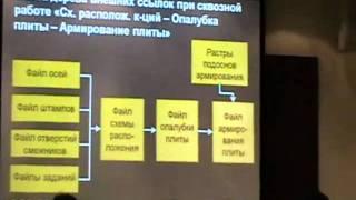 Solo, доклад 1, ч.1.avi(, 2010-09-25T07:32:01.000Z)