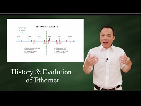 The Brief History And The Evolution Of Ethernet - IEEE 802.3
