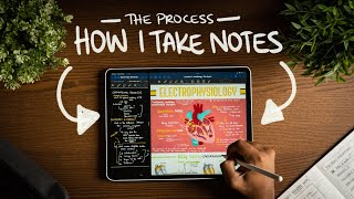 Download How I Take Notes with My iPad Pro in Lectures (Notability & GoodNotes) + Free Template Mp3 and Videos