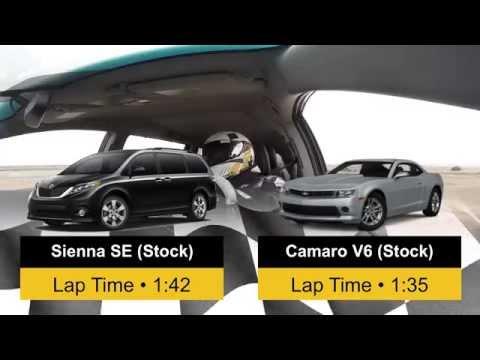 Toyota Sienna R Tuned Study Beats A V8 Camaro SS On The Track