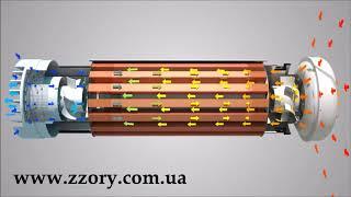 Рекуператор тепла с системой приточно-вытяжной вентиляции(, 2017-10-26T16:55:52.000Z)