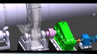 видео rotary kiln