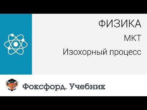 Видео Формулы по физике 9 класс