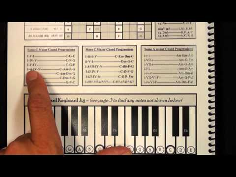 Some C Major Chord Progressions for Piano