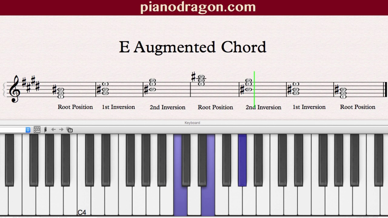 E Augmented Chord Youtube