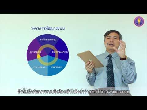 3-3  วิธีการพัฒนาระบบสารสนเทศ: วงจรการพัฒนาระบบ