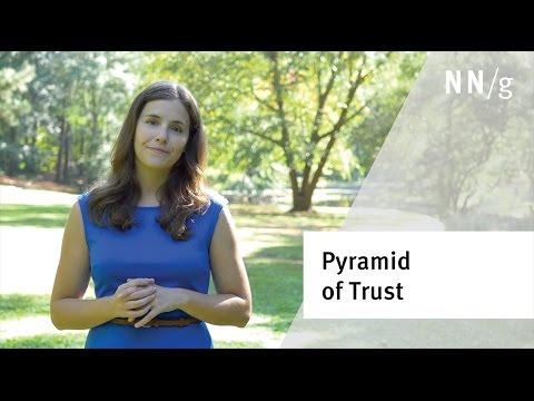 Pyramid of Trust (Katie Sherwin)