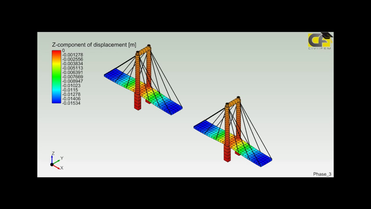 an introduction to the analysis of building a bridge In this regard, bridges are one of the main components of the  been formalised  in the same way as they have in building design.