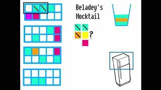 Belady's Anomaly V2
