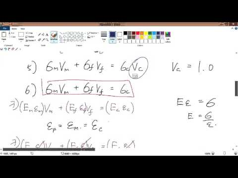 v2 2 Derive equation of young modulus E1 in longitudinal direction, Voigt model, rules of mixtures