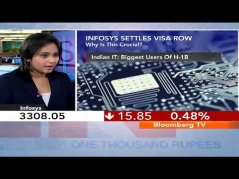 In Business- Infosys Fine: Impact On Industry