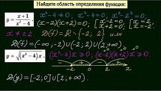 Область определения функции-1